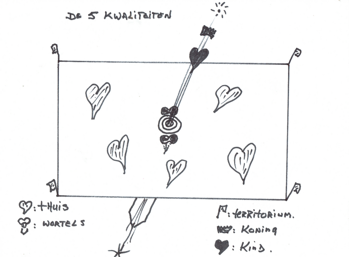 Op de afbeelding is een mat te zien met daarop hartjes en vlaggentjes.