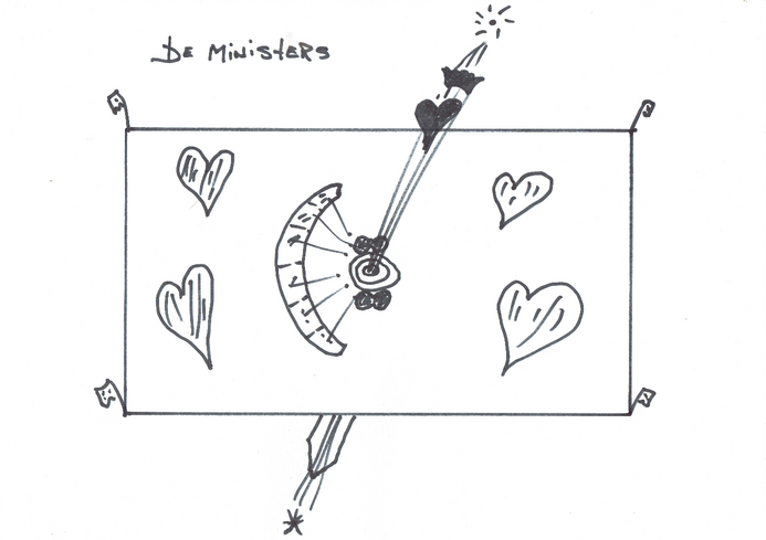 Op de afbeelding is een mat te zien met daarop de ministeries.