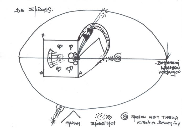 Op de afbeelding is een mat te zien waarop de persoon het open veld in stapt.