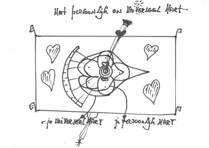 Op de afbeelding is een mat te zien met daarop het persoonlijke en universele hart.